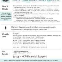 KKFI CHAMPIONS Matching Donations Program 2019